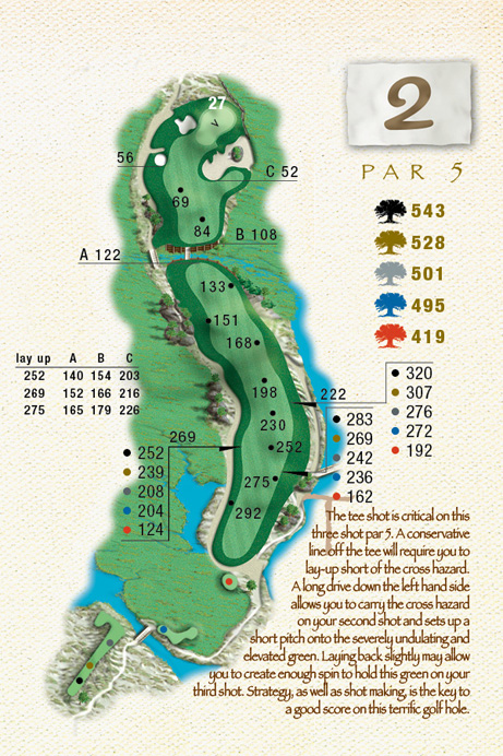 Map of Hole 2 of The Ocean Course